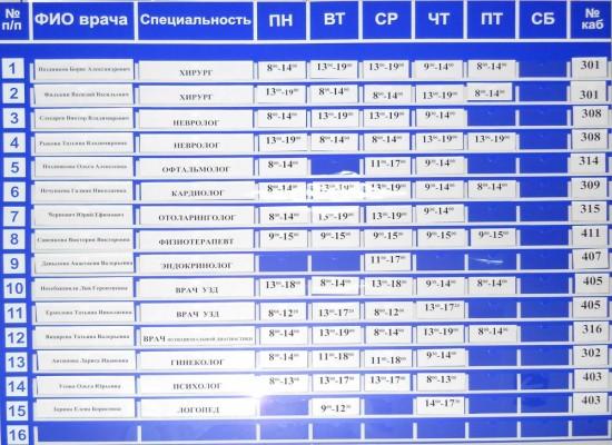 Расписание приема специалистов детской поликлиники