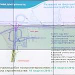 Развязка на трассе Москва - аэропорт Домодедово в районе Авиагородка