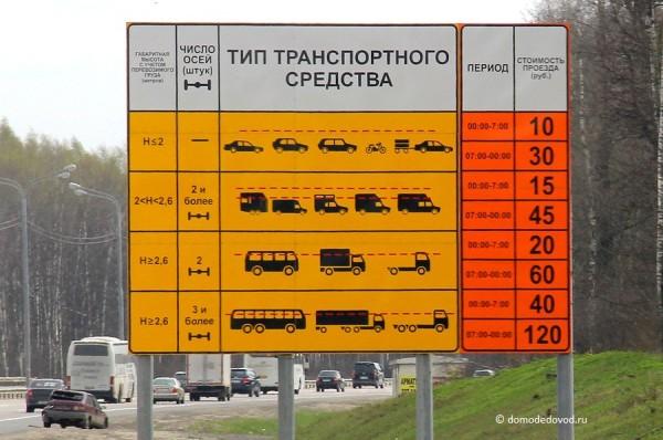 Цены на проезд по платному участку автомагистрали М4 Дон