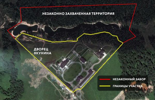 Дача Якунина и захват земли в Домодедово