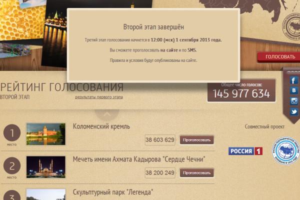 Результаты конкурса Россия-10