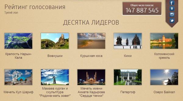 Финал конкурса «Россия 10»
