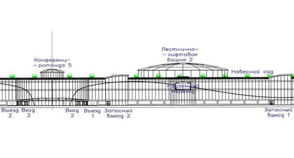 Лицевой фасад главного здания транспортно-пересадочного узла «Чурилково»