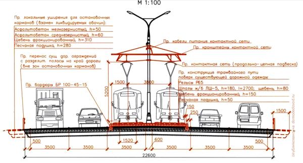 Планировочное решение линии легкорельсового транспорта от метро Домодедовская до аэропорта Домодедово