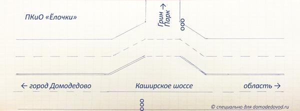 Схема разметки