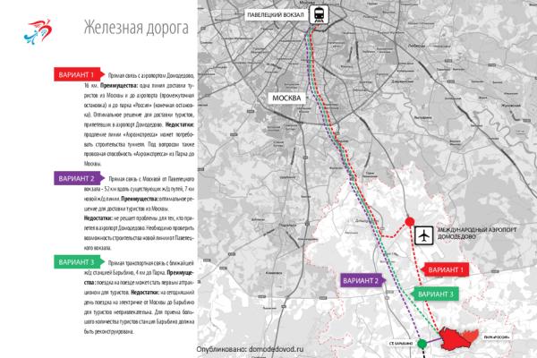 Железные дороги в районе «Парка Россия»