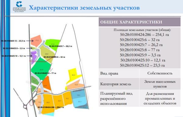 ПЛК Кузьминское