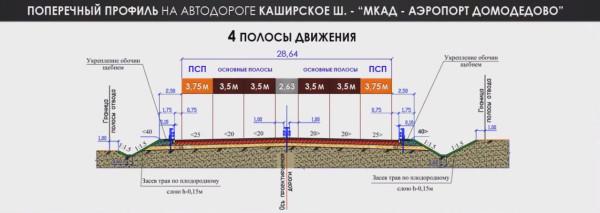 Поперечный профиль на автодороге мкрн. Авиационный — Аэропорт Домодедово