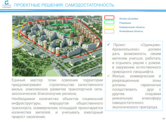 Жилой микрорайон «Одинцово-Архангельское» в Домодедово
