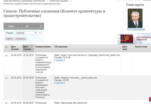Скриншот с сайта администрации Домодедово