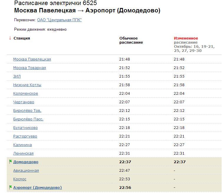 Электрички расписание белорусский вокзал до домодедово