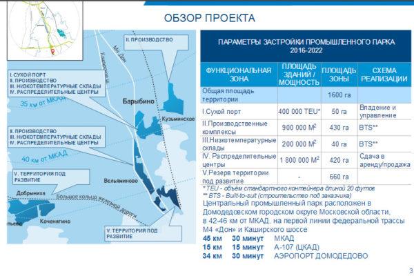 Coalco построит индустриальный парк в Домодедово за 100 млрд рублей