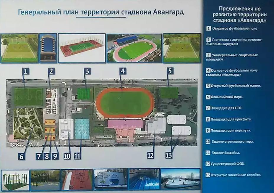 Предложения по развитию территории стадиона «Авангард»