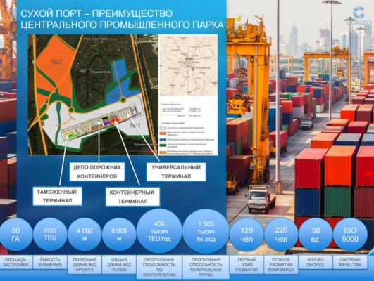 Проект складов в Домодедово. Иллюстрация с сайта coalco.ru