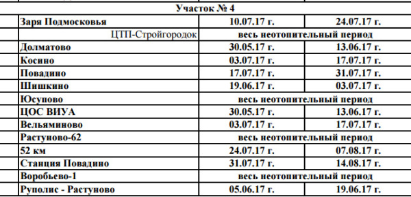 График остановки котельных в 2017 году в Домодедово
