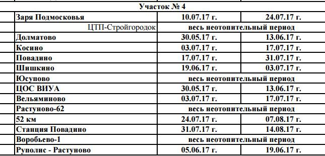 Орифлейм акции новости распродажи 2016