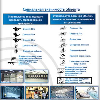 Иллюстрация с сайта proekt.akademgroup.ru