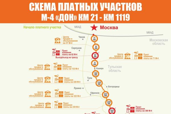Схема платных участков М4 «Дон»