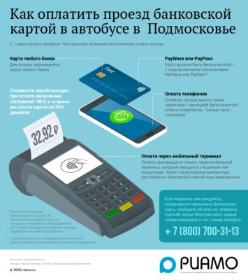 Как оплатить проезд банковской картой в автобусах Подмосковья