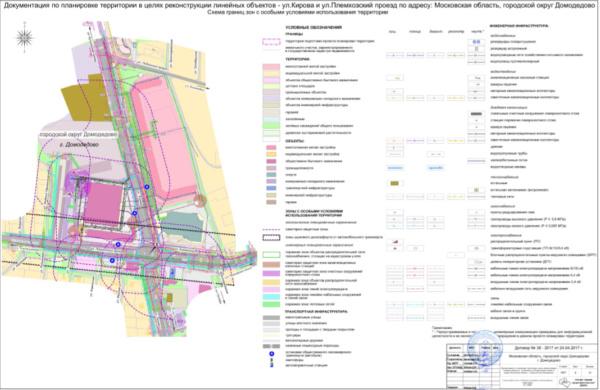 Проект планировки при реконструкции