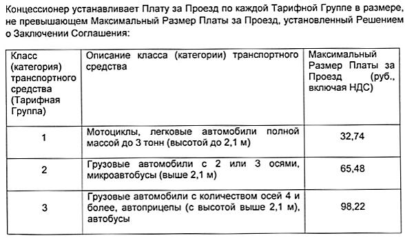 Информация о тарифах на переезде Востряково