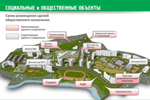Схема размещения зданий в районе строительства