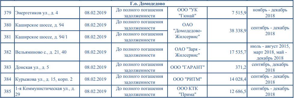 Домодедово электросеть официальный сайт