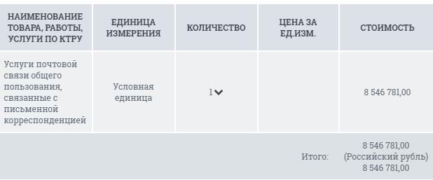 Доставка газеты «Призыв»