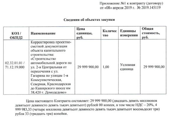 Контракт на корректировку проектно-сметной документации по участку дублера